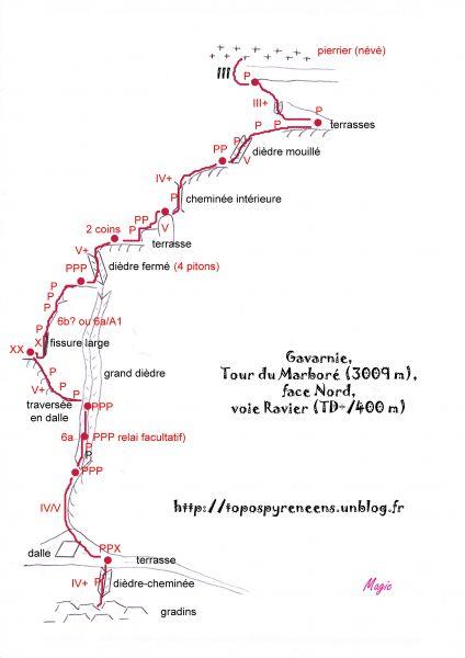 topo Ravier Tour