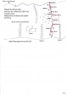 14-07-23 dépression au-dessus du jardin au petit Alharisès